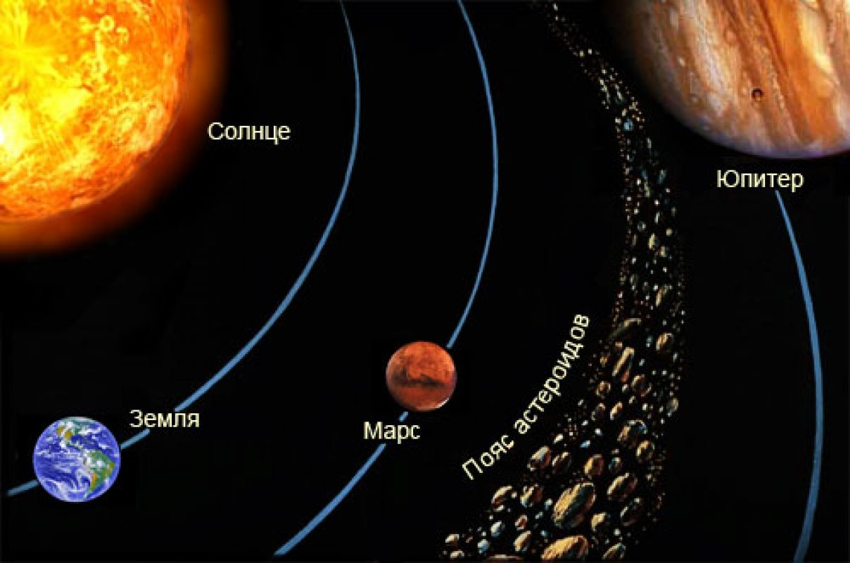 Загадочный метеорит с Меркурия