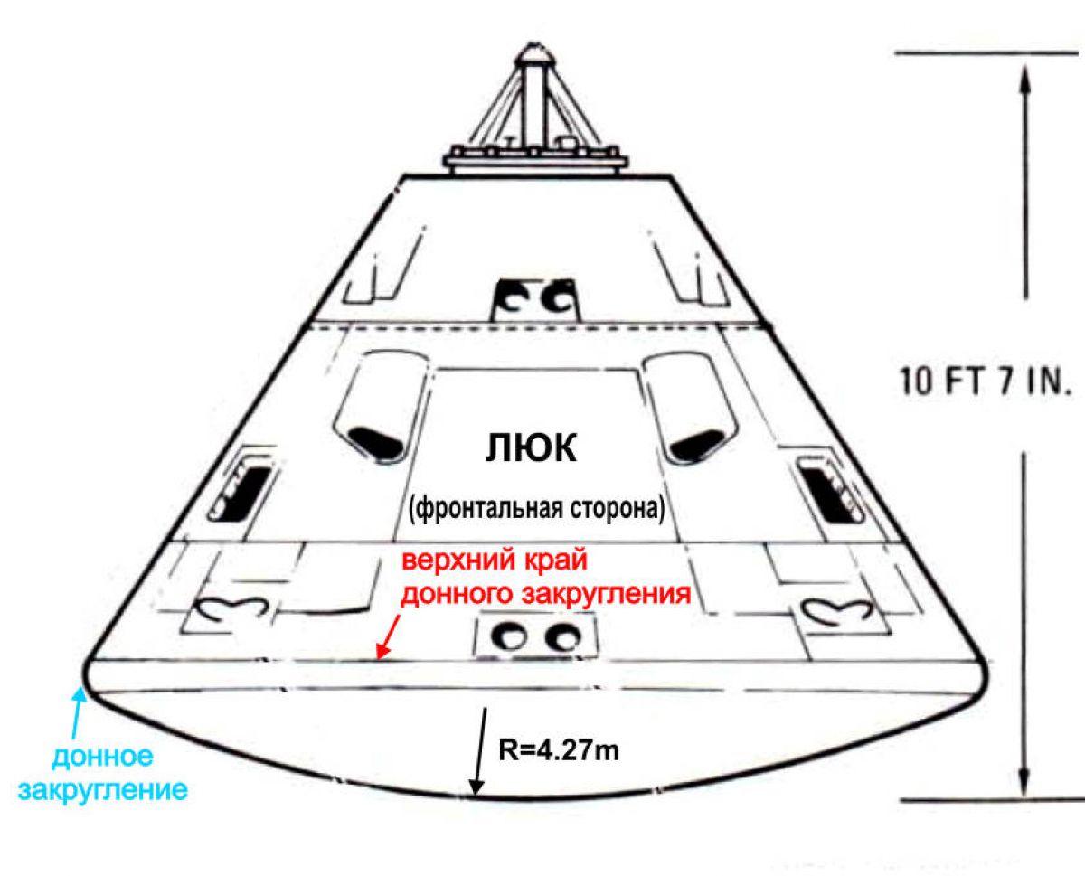 НАСА и очередные проколы с «Аполлоном»