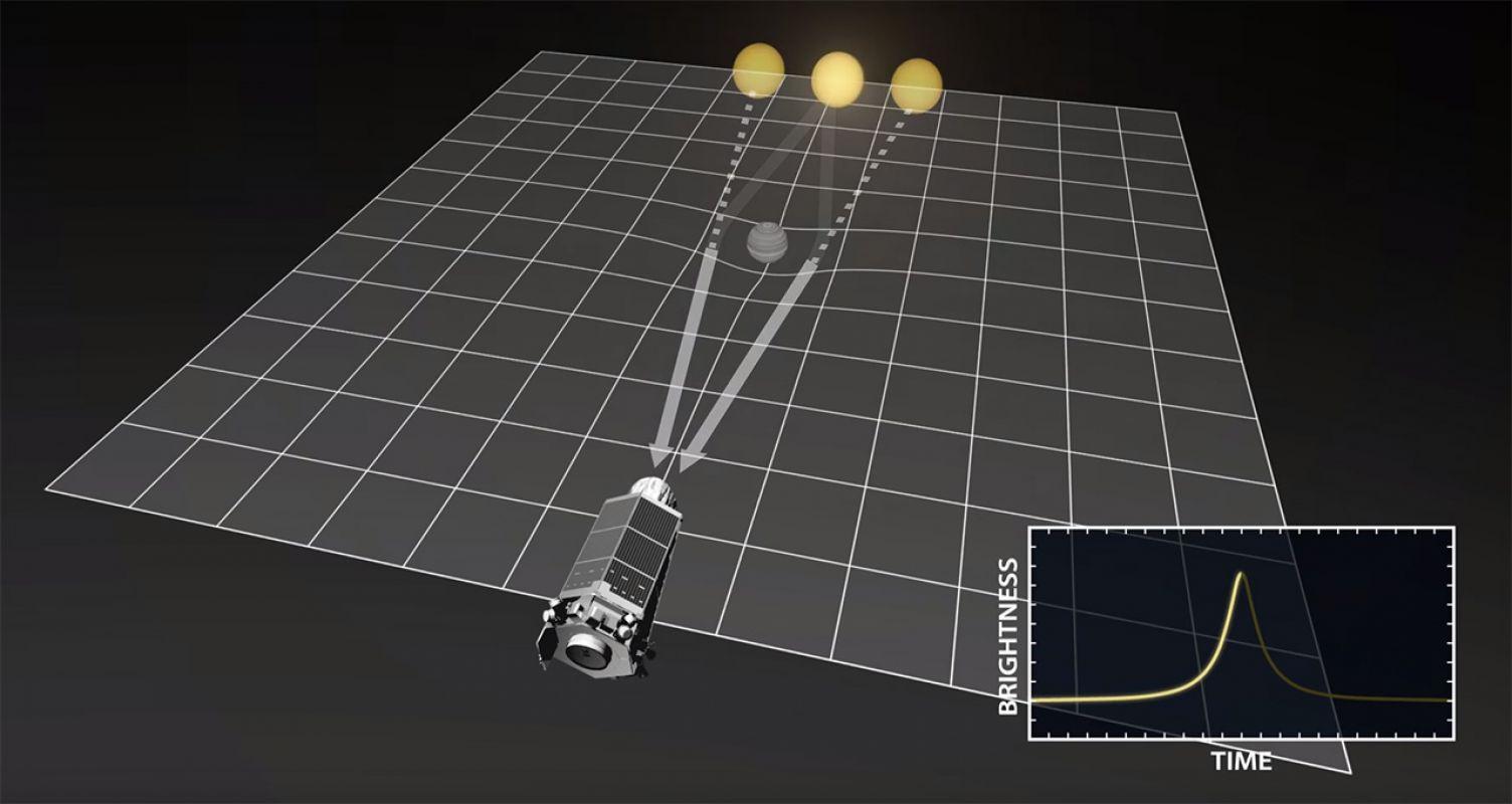 Астрономы обнаружили в Млечном Пути две экзопланеты, блуждающие в полной темноте