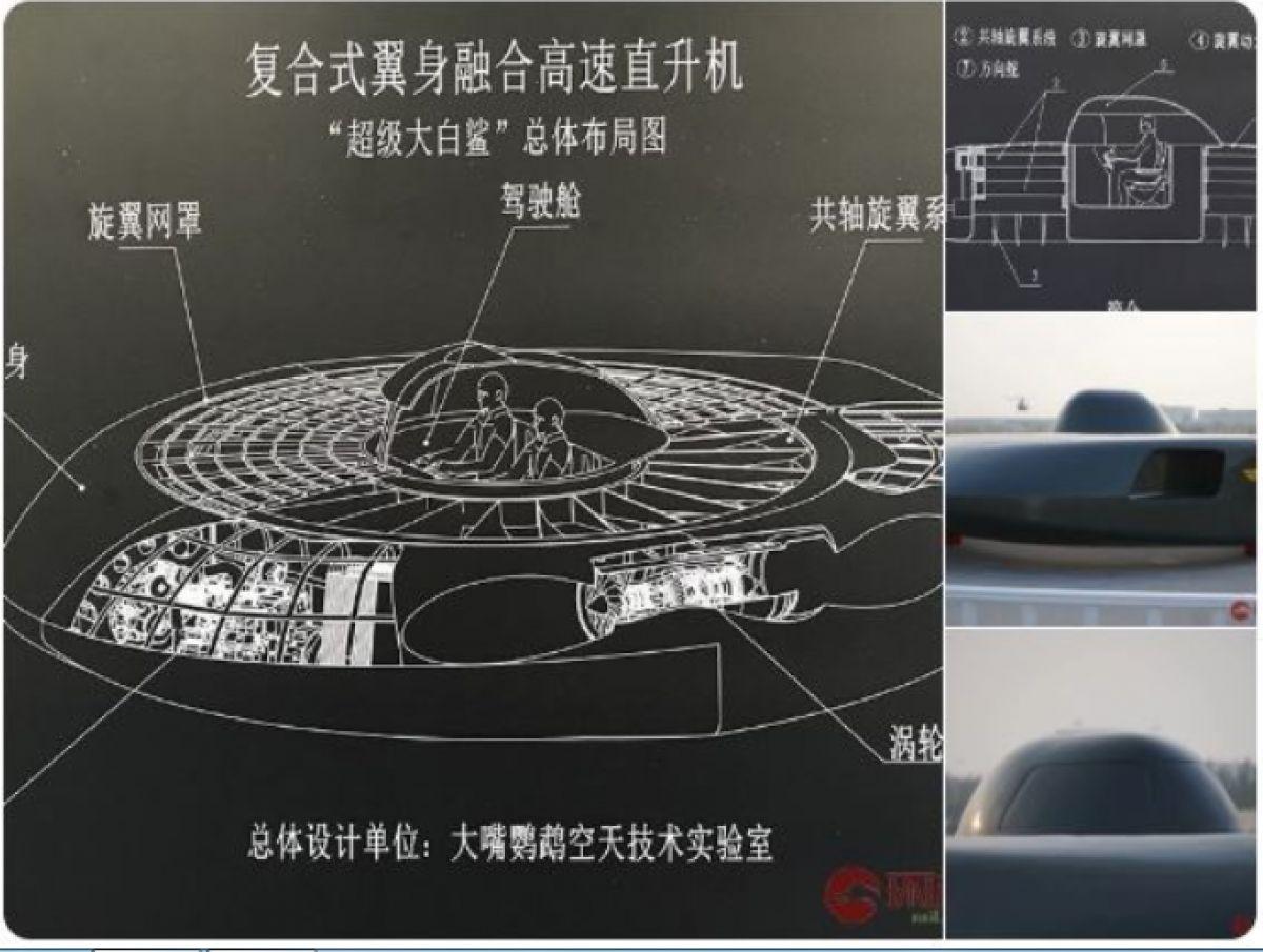 Впервые в Китае создали боевую «летающую тарелку», фото