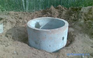 К чему снится колодец с грязной водой