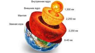 Ядро Земли может состоять из урана