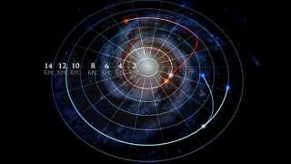 Ученые-астрофизики определили, что более 30% всех звезд, пребывающих ныне в составе нашей галактики, путешествовали по ней