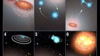Материя «черных дыр» выбрасывает «сверхновых» за пределы галактики