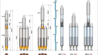 Россия готовится запустить новую ракету в 2022 году