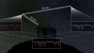 Звезды-двойники помогут определить размер галактики максимально точно