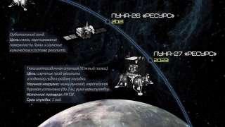 Базу на Луне Россия будет сооружать совместно с Европой