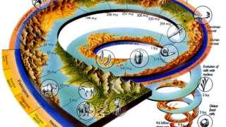 Жизнь на Земле зародилась на 300 миллионов лет раньше
