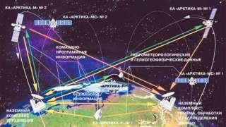 Запуск космической системы «Арктика» отложили из-за санкций США