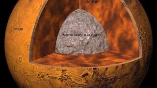 Самые интересные факты, связанные с Марсом