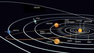 Новая планета обнаружена в Солнечной системе