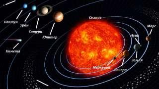 Странные объекты Солнечной системы, о которых мы практически ничего не знаем