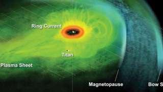 Энцелад определенным образом влияет на магнитосферу Сатурна