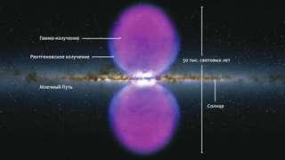 Астрофизики нашли магнитное поле в черной дыре нашего «Млечного Пути»