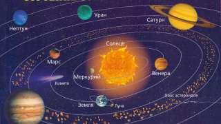 Астрофизики доказывают существование еще одной планеты в Солнечной системе