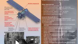 Гидрометеорологический спутник «Метеор М №1» вышел из строя