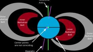 Загадочный небесный щит спасает Землю от электронов-убийц