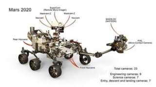 Жители Земли впервые смогут услышать звуки на поверхности Марса