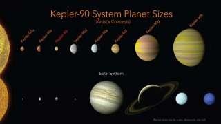 Астрономы впервые нашли двойника Солнечной системы