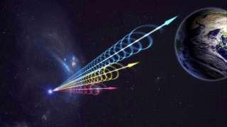 Исходящие из центра Млечного Пути радиосигналы озадачили ученых