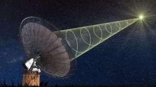 Ученые объяснили, почему на посылаемые десятилетиями сигналы так и не получены ответы от инопланетян