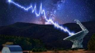 Искусственный интеллект поможет разгадать загадку внеземных быстрых радиосигналов