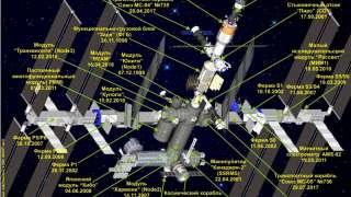 Ученые предлагают создать новый модуль на МКС