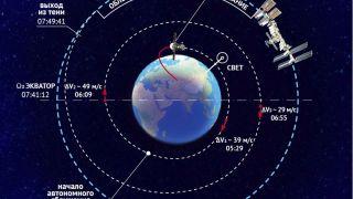 Россия начала подготовку космонавтов для рекордно быстрой доставки к МКС