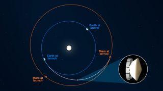 Марсоход Perseverance пролетел половину пути к Марсу