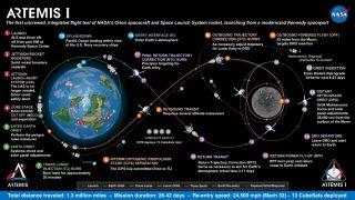 Манекен, который полетит вокруг Луны в миссии Artemis I, получил имя
